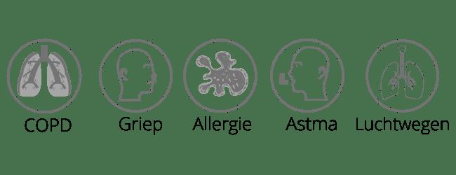 ionisator ionlfow style luchtzuiveraar biedt verlichting bij o.a. astma hooikoorts hoofdpijn COPD door de prikkels in de lucht weg te nemen die astma aanvallen veroorzaken
