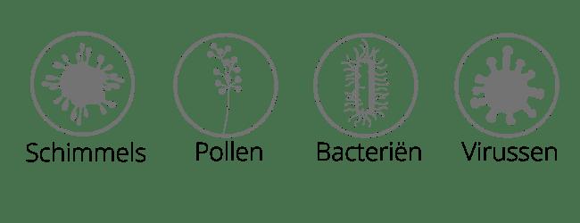 ionisator verwijdert schimmels virussen bacterien pollen uit de lucht